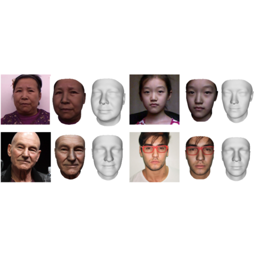 Deep learning for 3D Reconstruction and simulation of aesthetic procedures